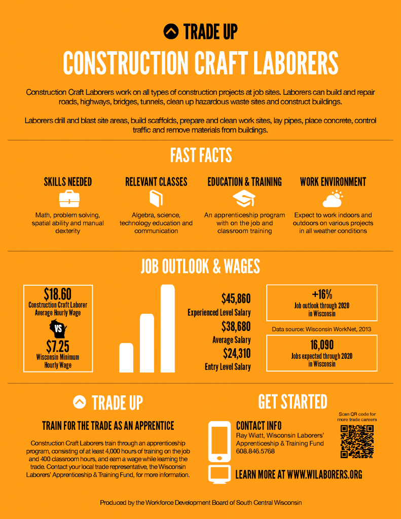 Construction Craft Laborers latest feature in Trade Up Campaign