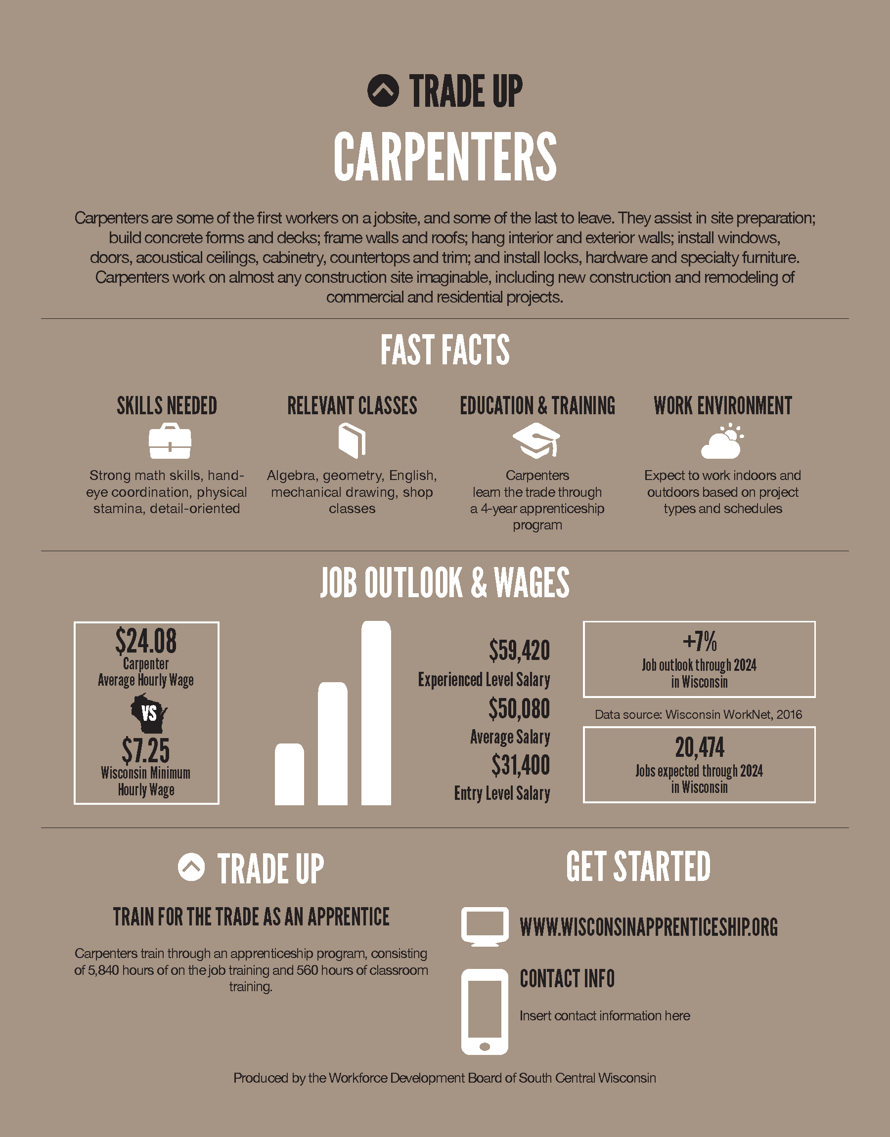 Trade Up poster for Carpenters