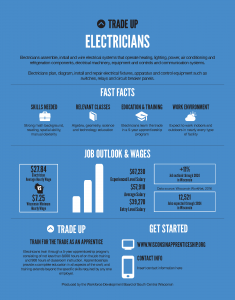 Trade Up poster for Electricians