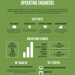 Trade Up poster for Operating Engineers