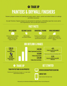 Trade Up poster for Painters and Drywall Finishers